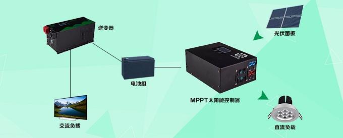 统信mca-ab接线图