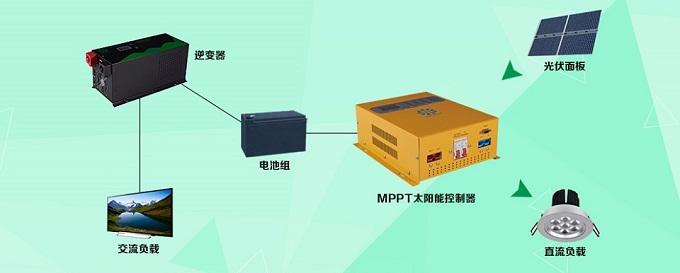 产品名称:标准型MPPT太阳能充电控制器 产品介绍: SC-MC系列是最大功率点智能跟踪(MPPT)太阳能充电控制器,其具有高转换效率,高稳定性,PV宽电压范围输入,可为多种蓄电池充电,专业的上位机监控软件等优点,是目前最稳定的太阳能充电控制器。 产品特点